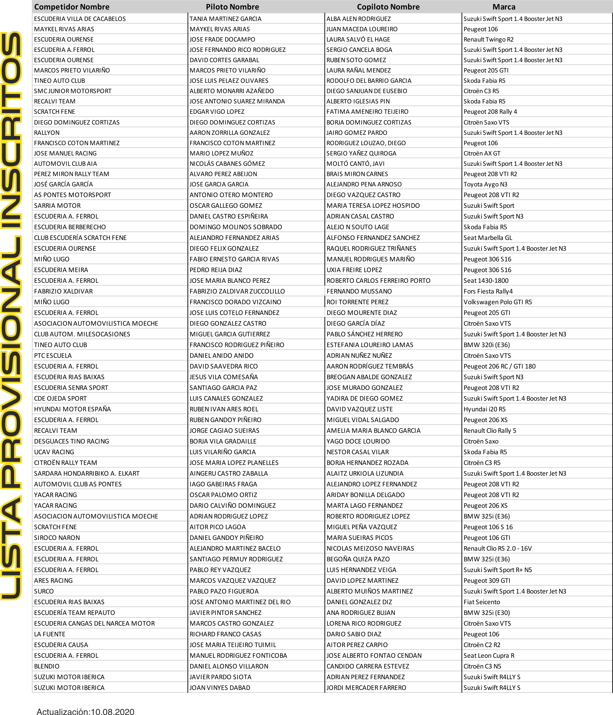 Noticias y/o rumores de temporada: Temporada 2020 - Página 18 Inscritos_100820